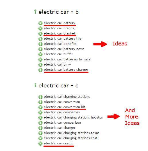 Electric Car Ideas