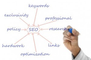 how to find best keywords for seo