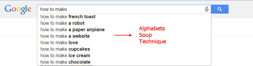 Alphabets soup technique