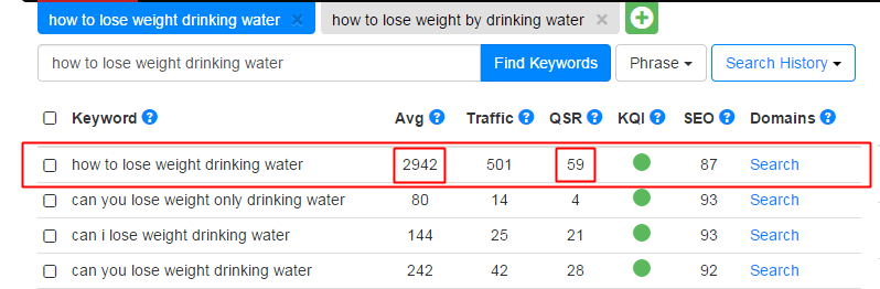 lose weight drinking water keyword selection