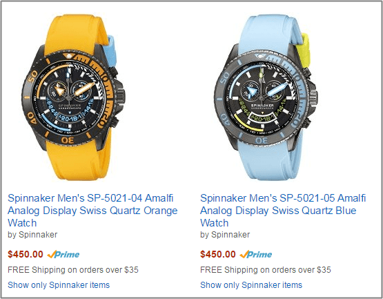 how to profit from a blog about watches