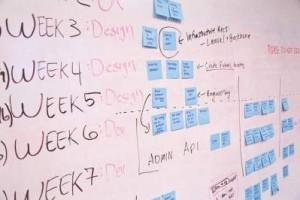 brainstorm your long term success plan