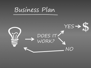 the cost for business plan